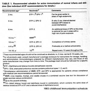 schedule1983s.jpg