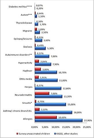 comparison vaccinated-unvaccinated.jpg