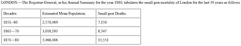 vacc-smallpox-1880-TEBB.png